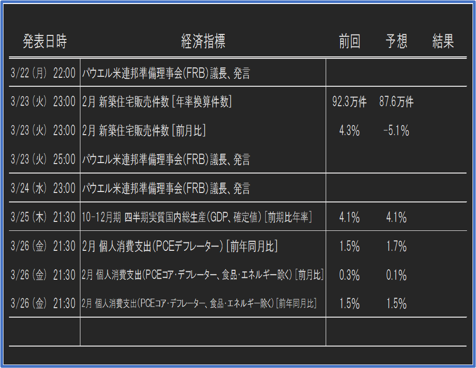f:id:yau_otogi:20210320182442p:plain