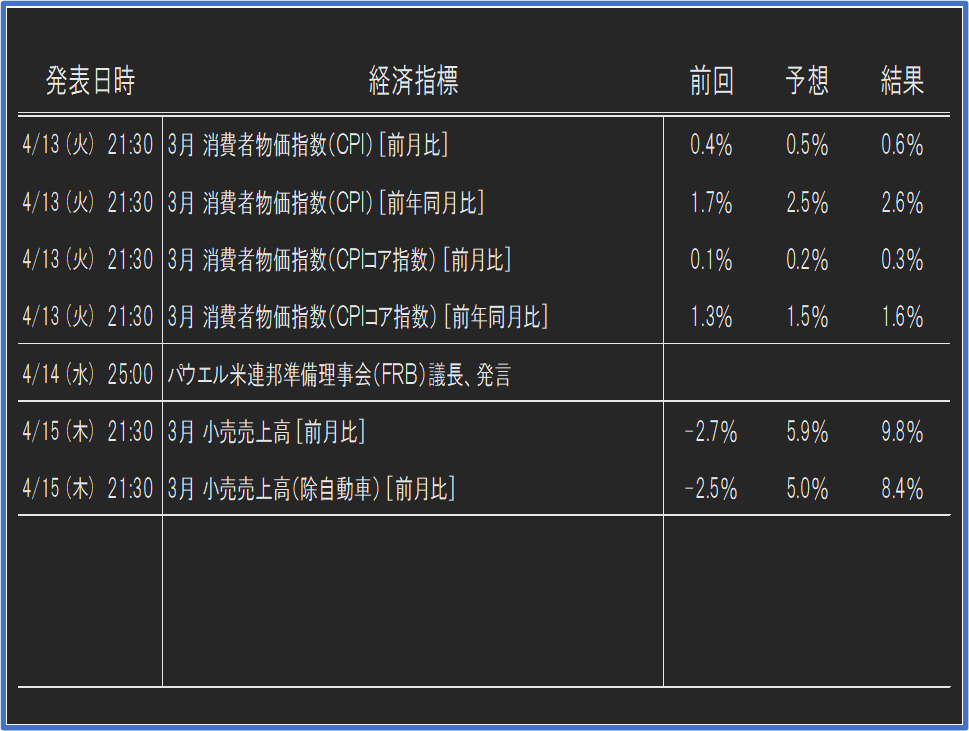 f:id:yau_otogi:20210417200257p:plain
