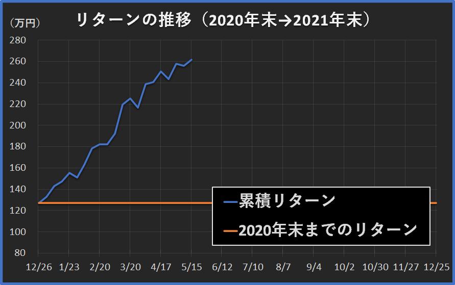 f:id:yau_otogi:20210516020010p:plain