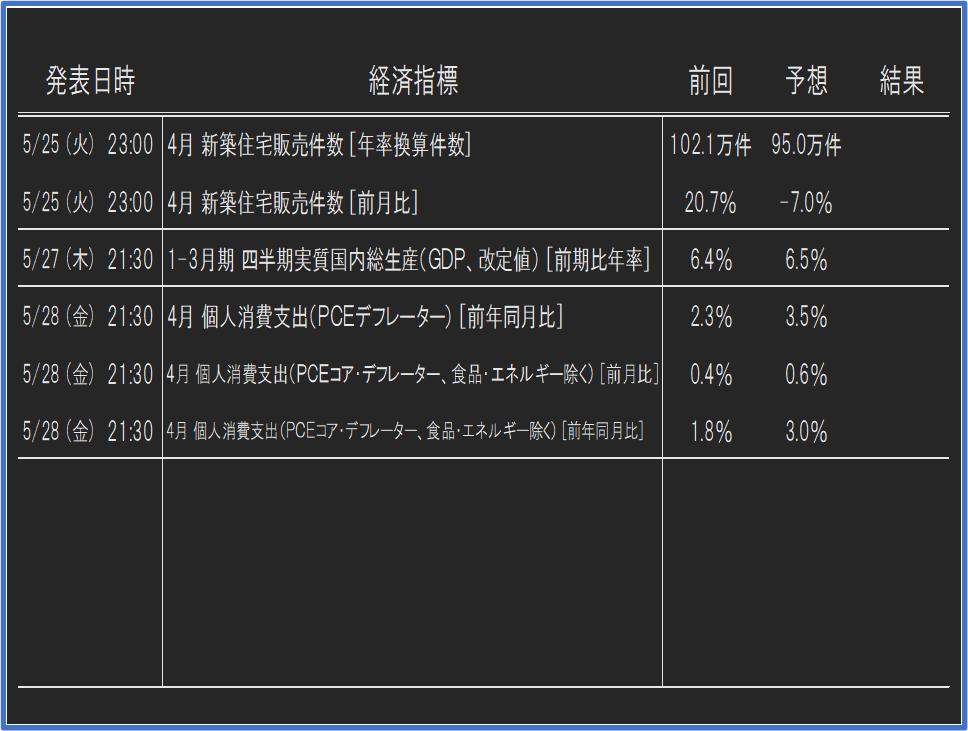 f:id:yau_otogi:20210522200352p:plain
