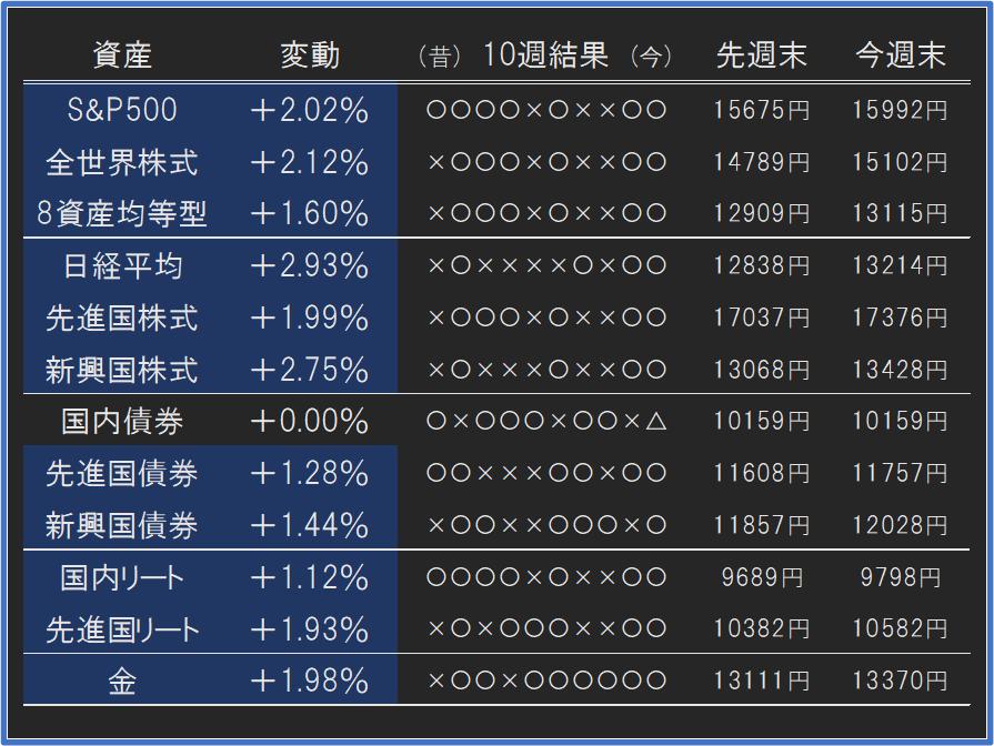 f:id:yau_otogi:20210529065837p:plain