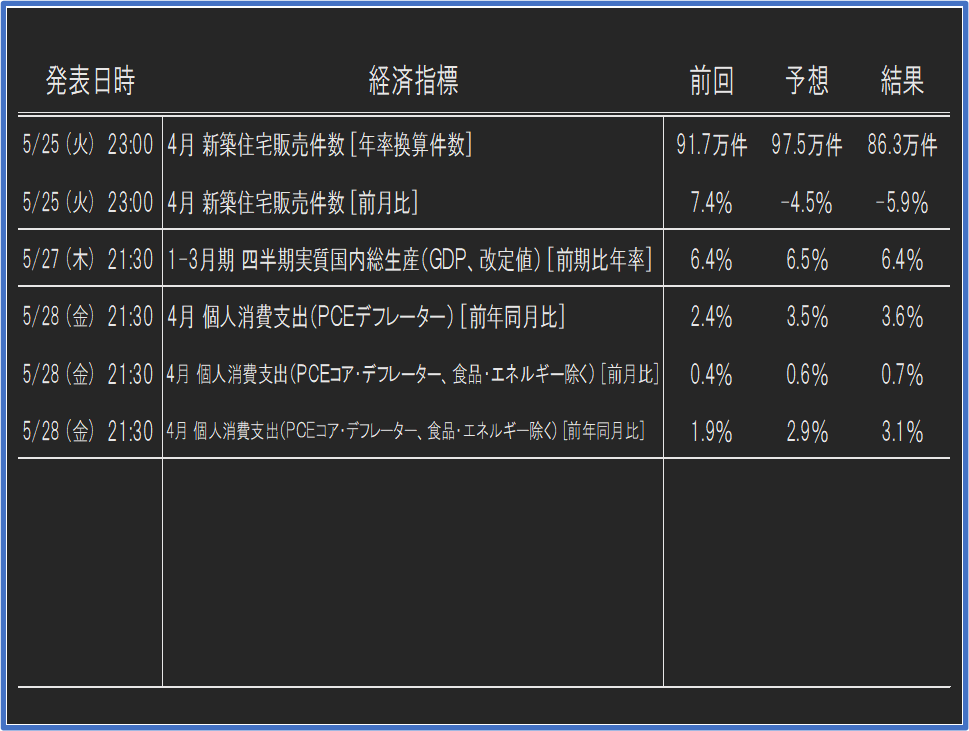 f:id:yau_otogi:20210529071331p:plain