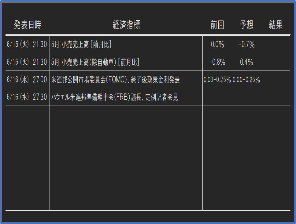 f:id:yau_otogi:20210612195034p:plain