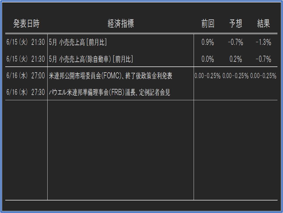 f:id:yau_otogi:20210620205036p:plain