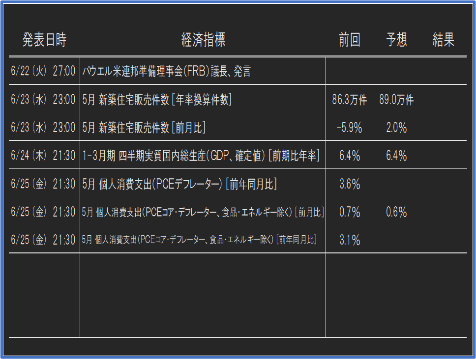 f:id:yau_otogi:20210620205230p:plain