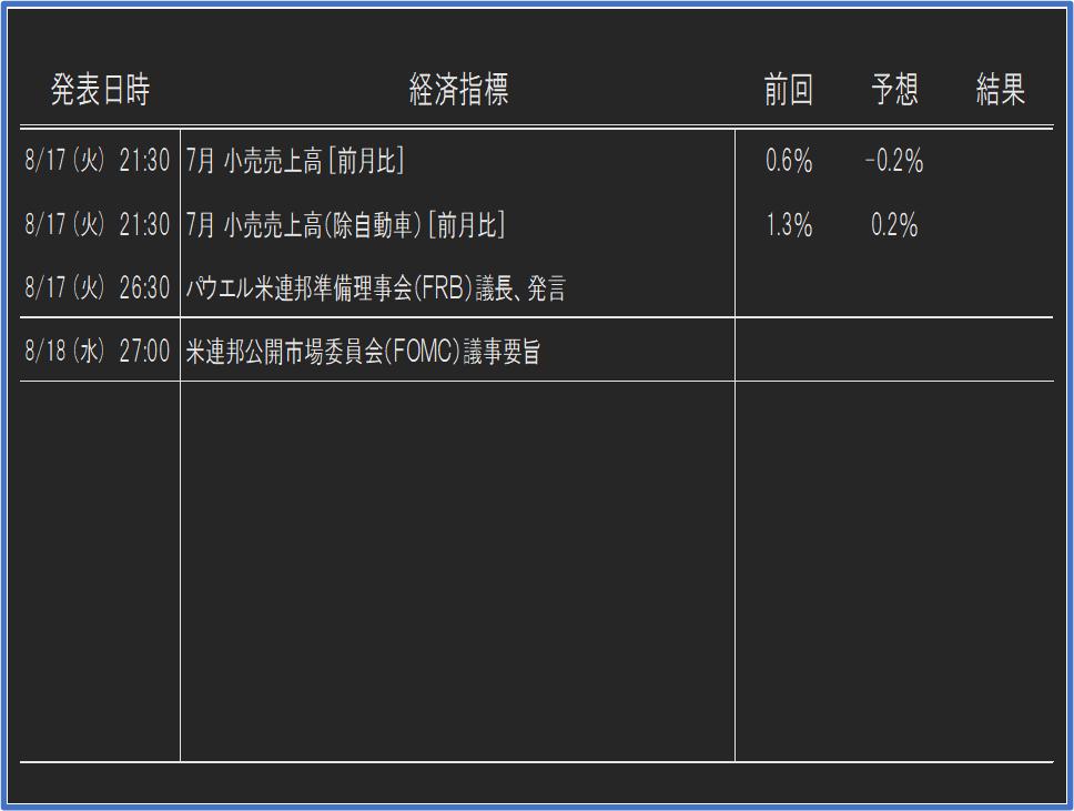 f:id:yau_otogi:20210814163023p:plain