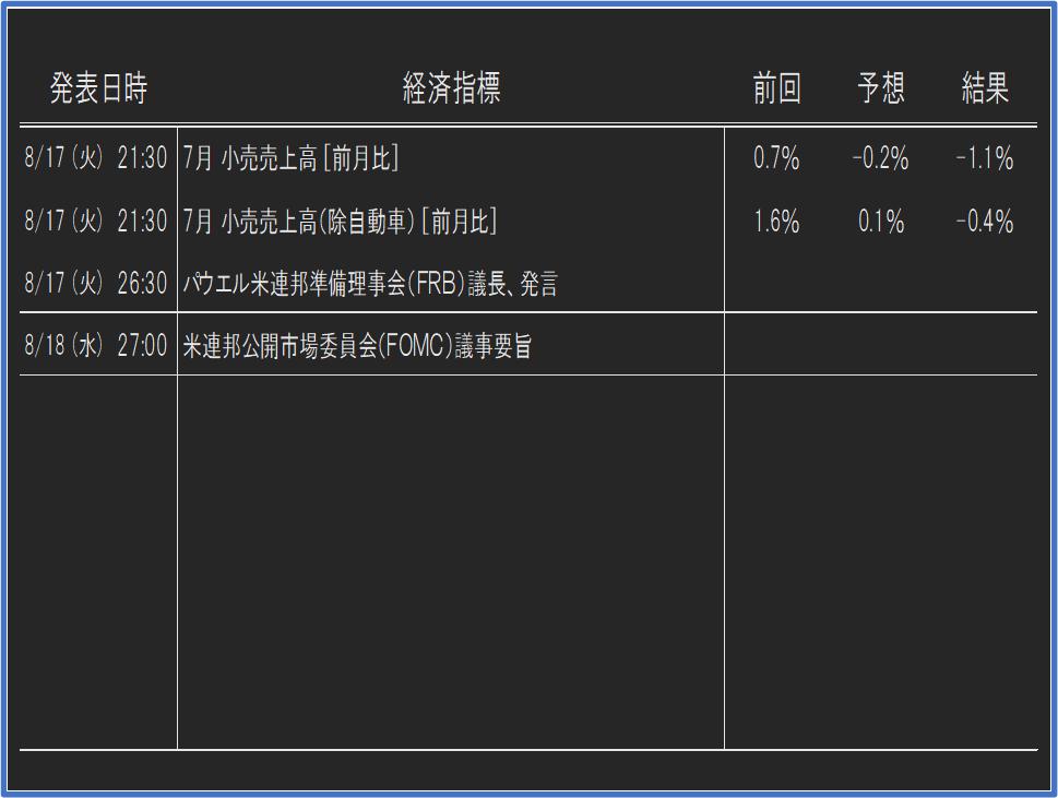 f:id:yau_otogi:20210821084142p:plain