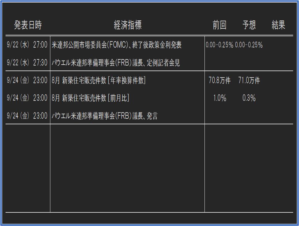 f:id:yau_otogi:20210918084618p:plain