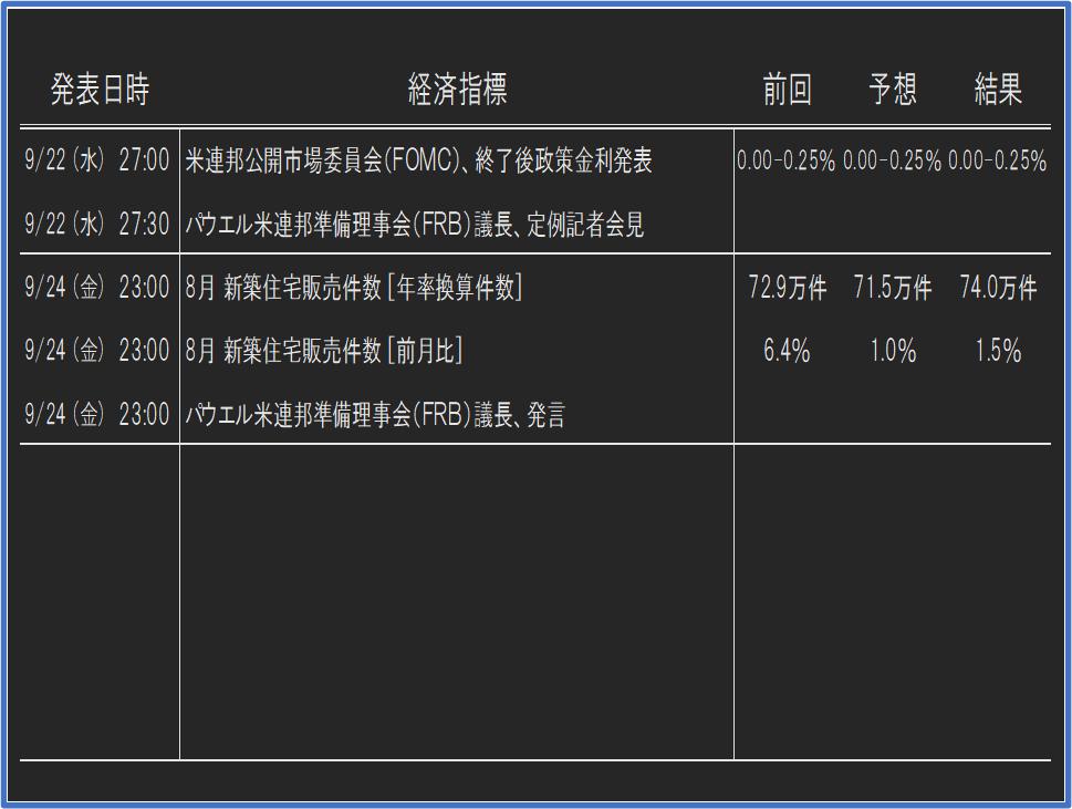 f:id:yau_otogi:20210926000625p:plain