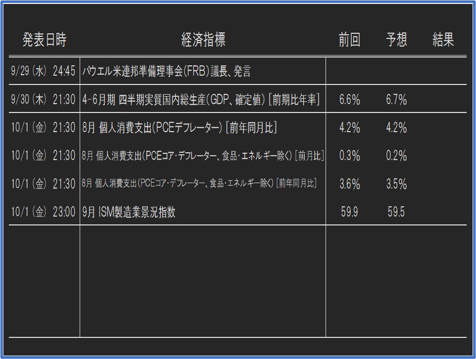 f:id:yau_otogi:20210926000643p:plain