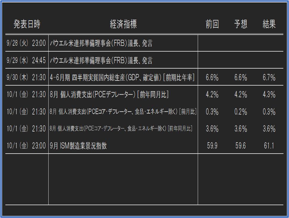 f:id:yau_otogi:20211005061358p:plain