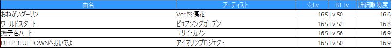 f:id:yawamogu:20180124155309p:plain
