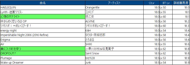 f:id:yawamogu:20180124161540p:plain