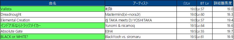 f:id:yawamogu:20180124162415p:plain