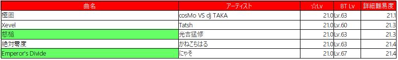 f:id:yawamogu:20180124164903p:plain