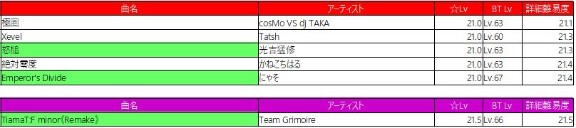 f:id:yawamogu:20180124165819p:plain