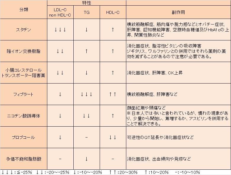 f:id:yawatakomaginu:20190110224949p:plain