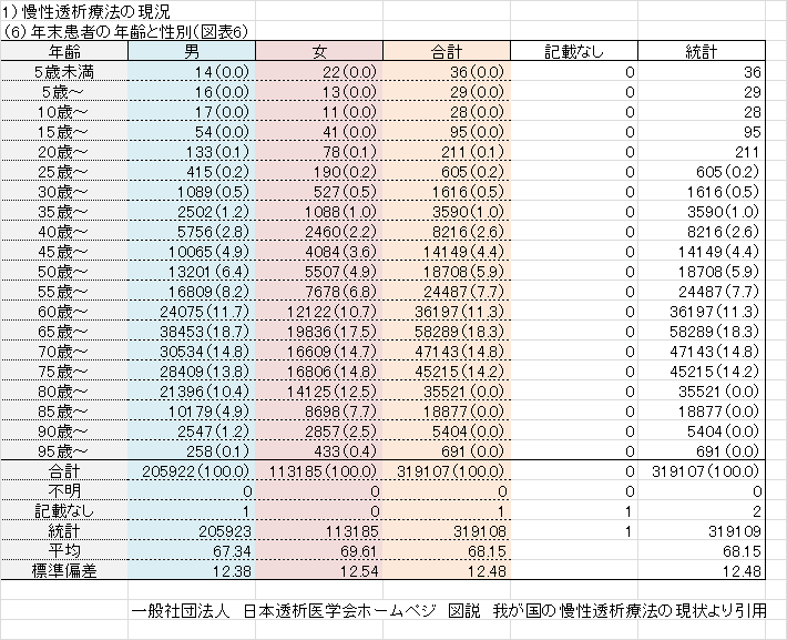 f:id:yawatakomaginu:20190116132849p:plain