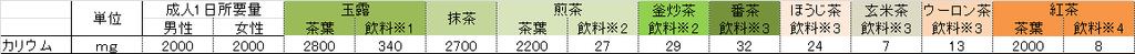f:id:yawatakomaginu:20190206130534p:plain
