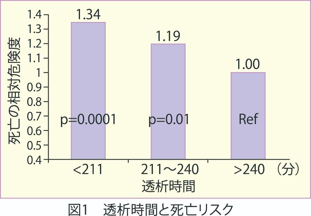 f:id:yawatakomaginu:20190423232107p:plain