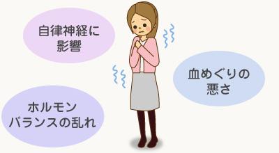 f:id:yawato9614:20160903181541j:plain
