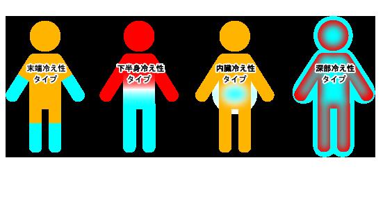 f:id:yawato9614:20160903182515p:plain