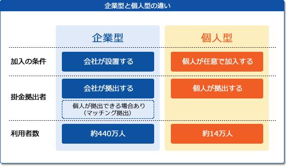f:id:yawato9614:20160909111233j:plain