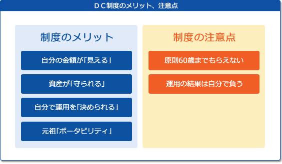f:id:yawato9614:20160909111441j:plain