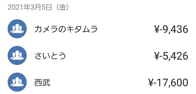f:id:yaya-chan:20210313124448j:image
