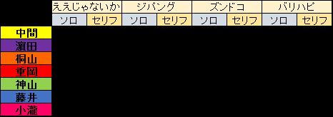 f:id:yayayashiko:20160417211801p:plain