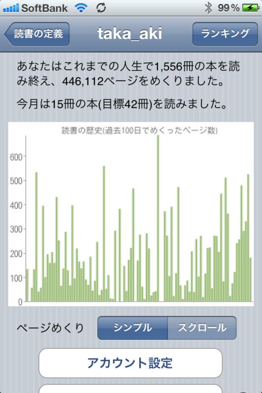 f:id:yayoi-taka:20111118222731p:image