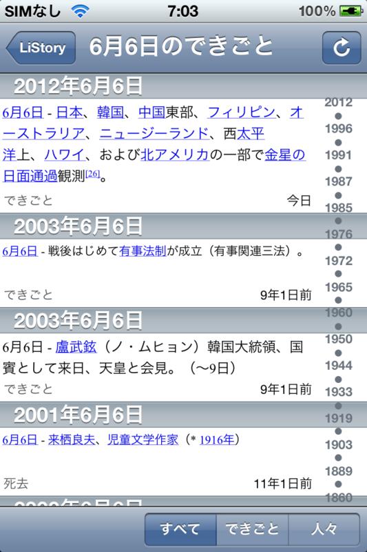 f:id:yayoi-taka:20120612074026p:image