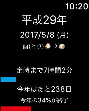 f:id:yayoi-taka:20170514074418p:image