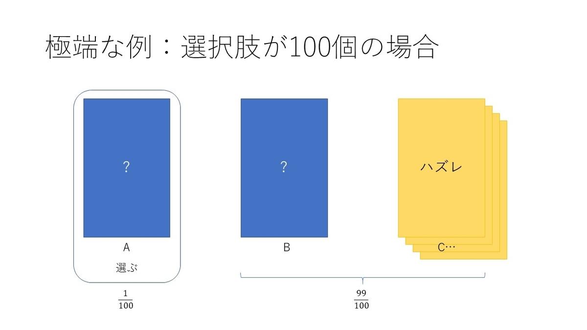 f:id:yayoi-tech:20200615134957j:plain