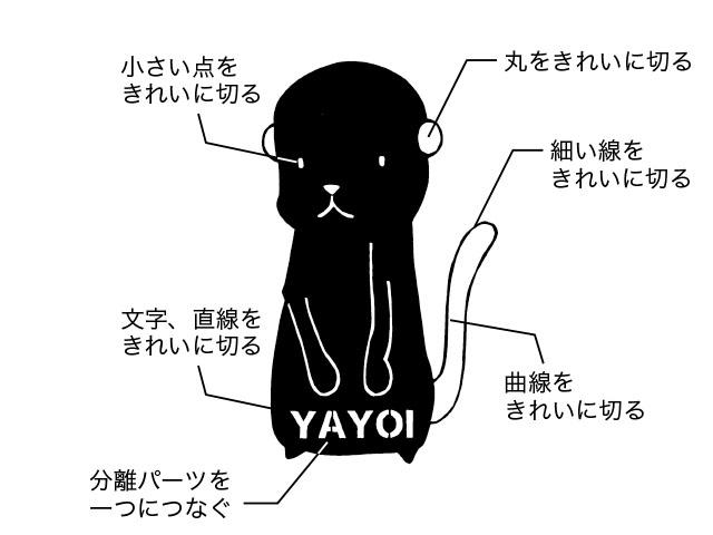 f:id:yayoi0004:20170121085652j:plain