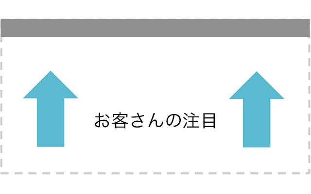 f:id:yayoi0004:20170606205236j:plain