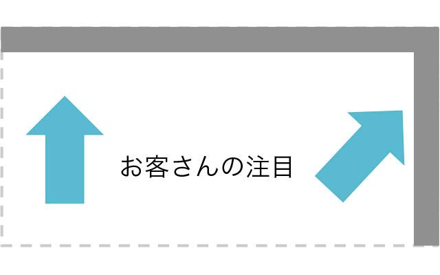 f:id:yayoi0004:20170606205247j:plain