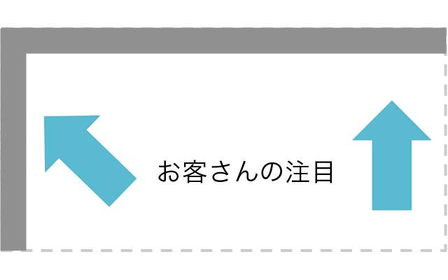 f:id:yayoi0004:20170606205257j:plain