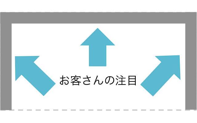 f:id:yayoi0004:20170606205306j:plain