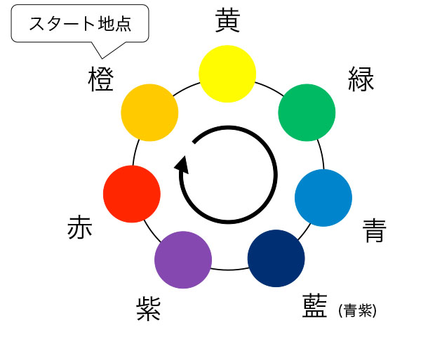 f:id:yayoi0004:20170725210132j:plain