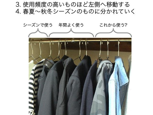 f:id:yayoi0004:20170728214401j:plain