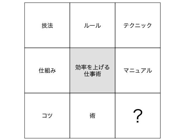 f:id:yayoi0004:20170814191609j:plain