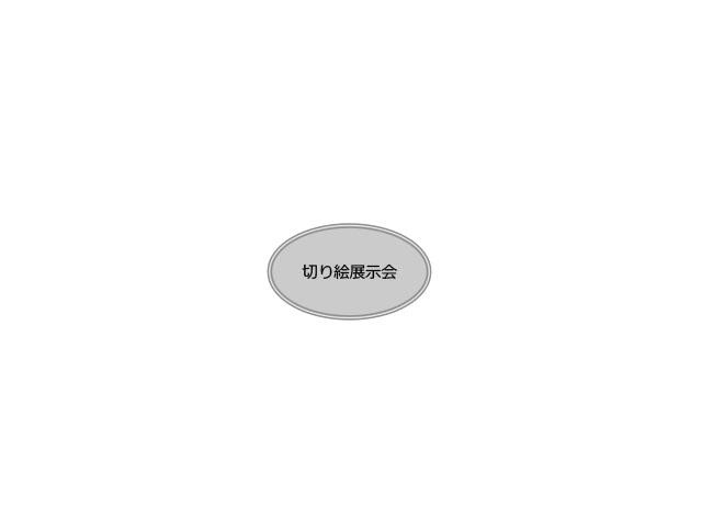 f:id:yayoi0004:20170822220554j:plain