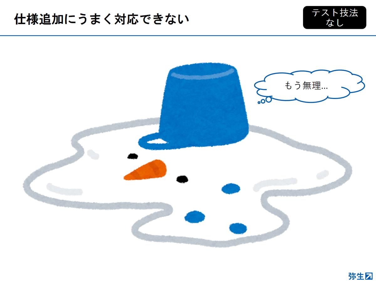 f:id:yayoikato:20210326110255p:plain