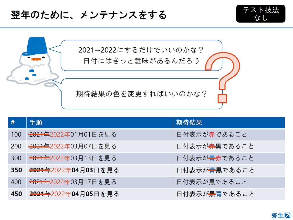 f:id:yayoikato:20210329122847p:plain