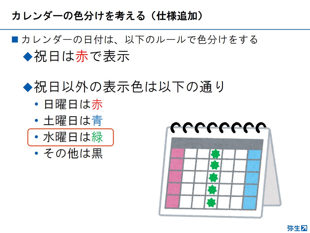f:id:yayoikato:20210329122904p:plain