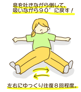 f:id:yazakana:20160619001755p:plain