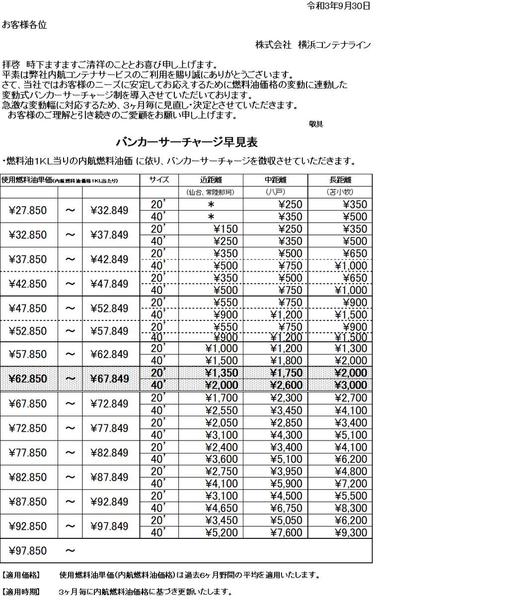 f:id:ycl:20210930154735p:plain
