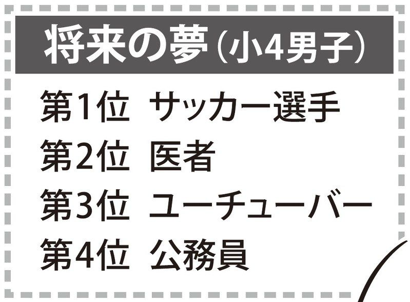 f:id:yell-sakushima:20170623113831j:plain