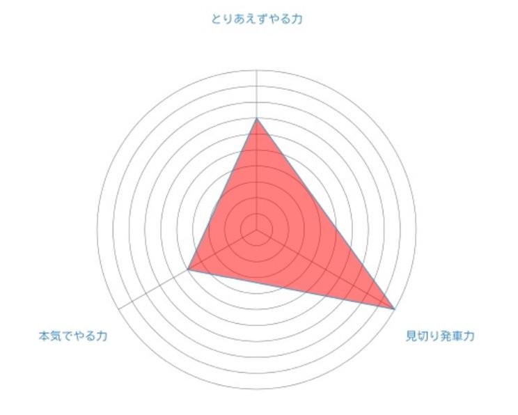 f:id:yell-sakushima:20170923081313j:plain